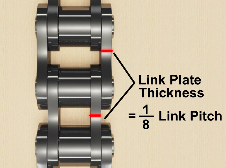 Link Plate Thickness