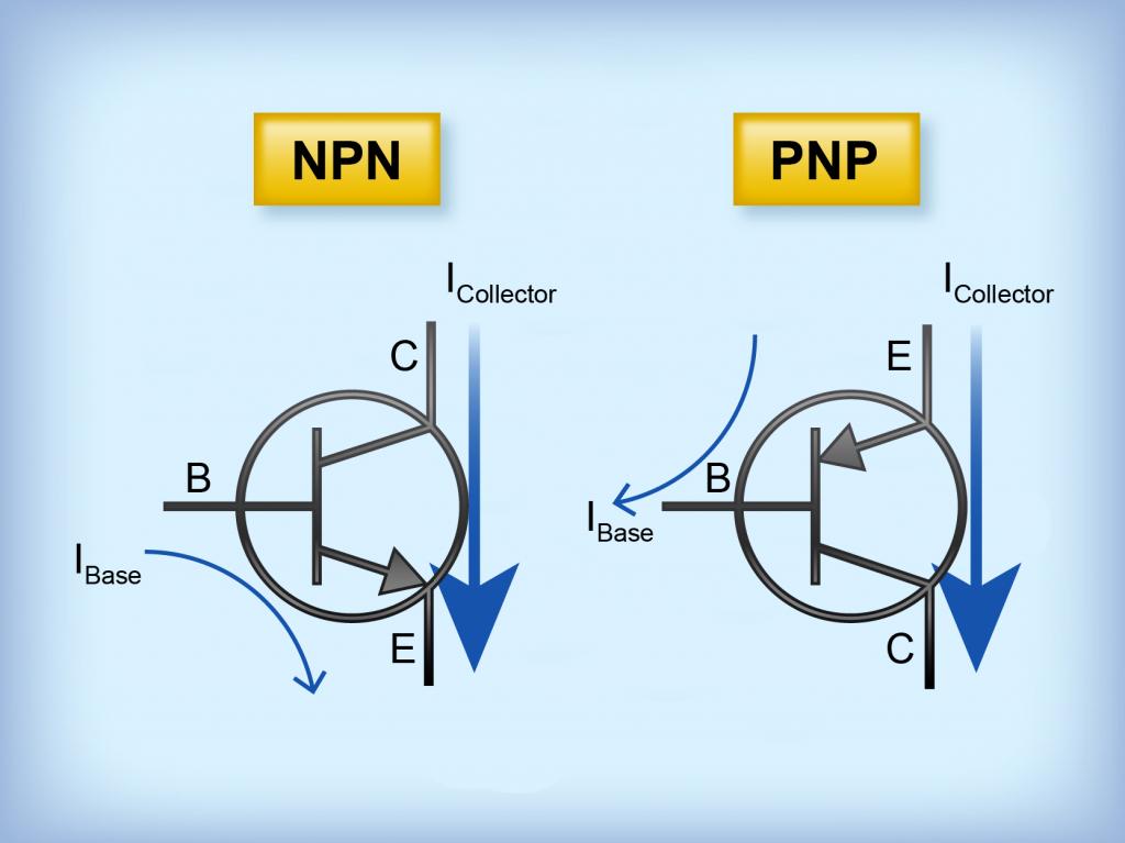 an investigation of transistor current in npn and pnp bipolar junction transistors
