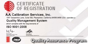 Cert. of Registration