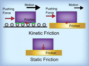 Kinetic Energy Image