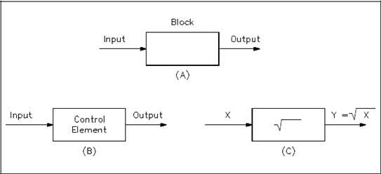 Figure 1 Block and Arrows