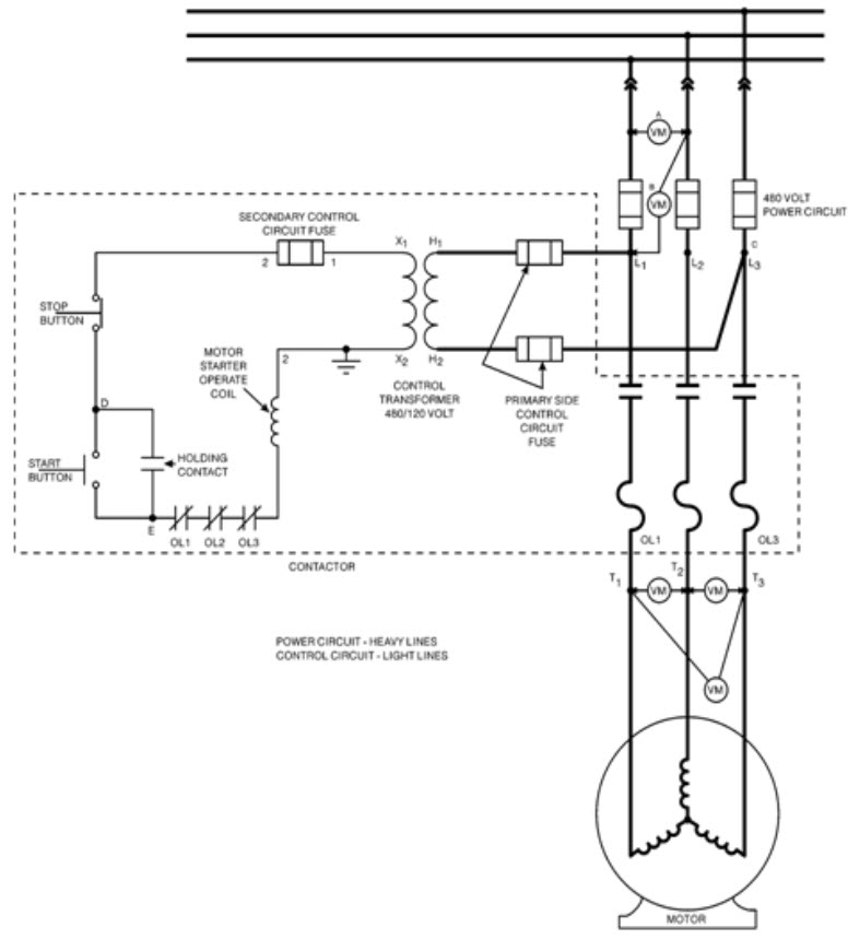 Elementary Diagram intro to electrical diagrams technology transfer services Industrial Wiring Diagrams at gsmx.co