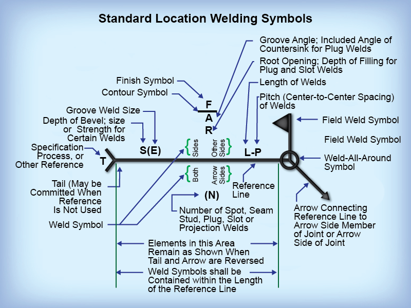 Introduction To Welding Technology Transfer Services