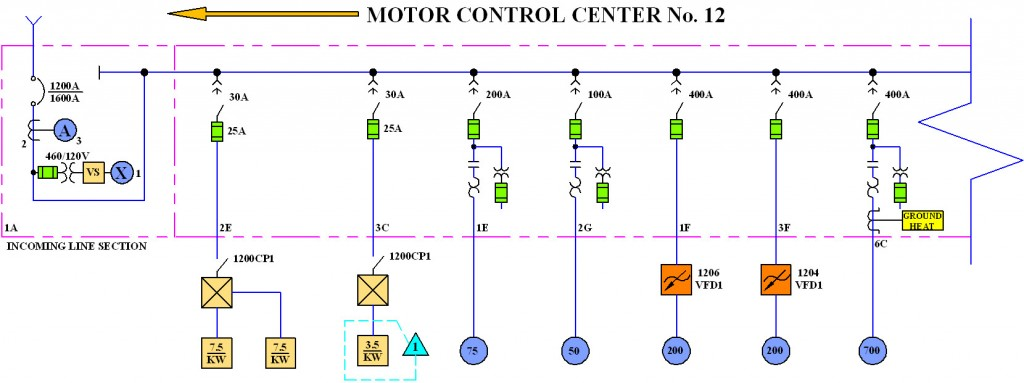 intro to electrical diagrams technology transfer services : one line diagram - findchart.co